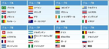 world-cup2014-group.jpg